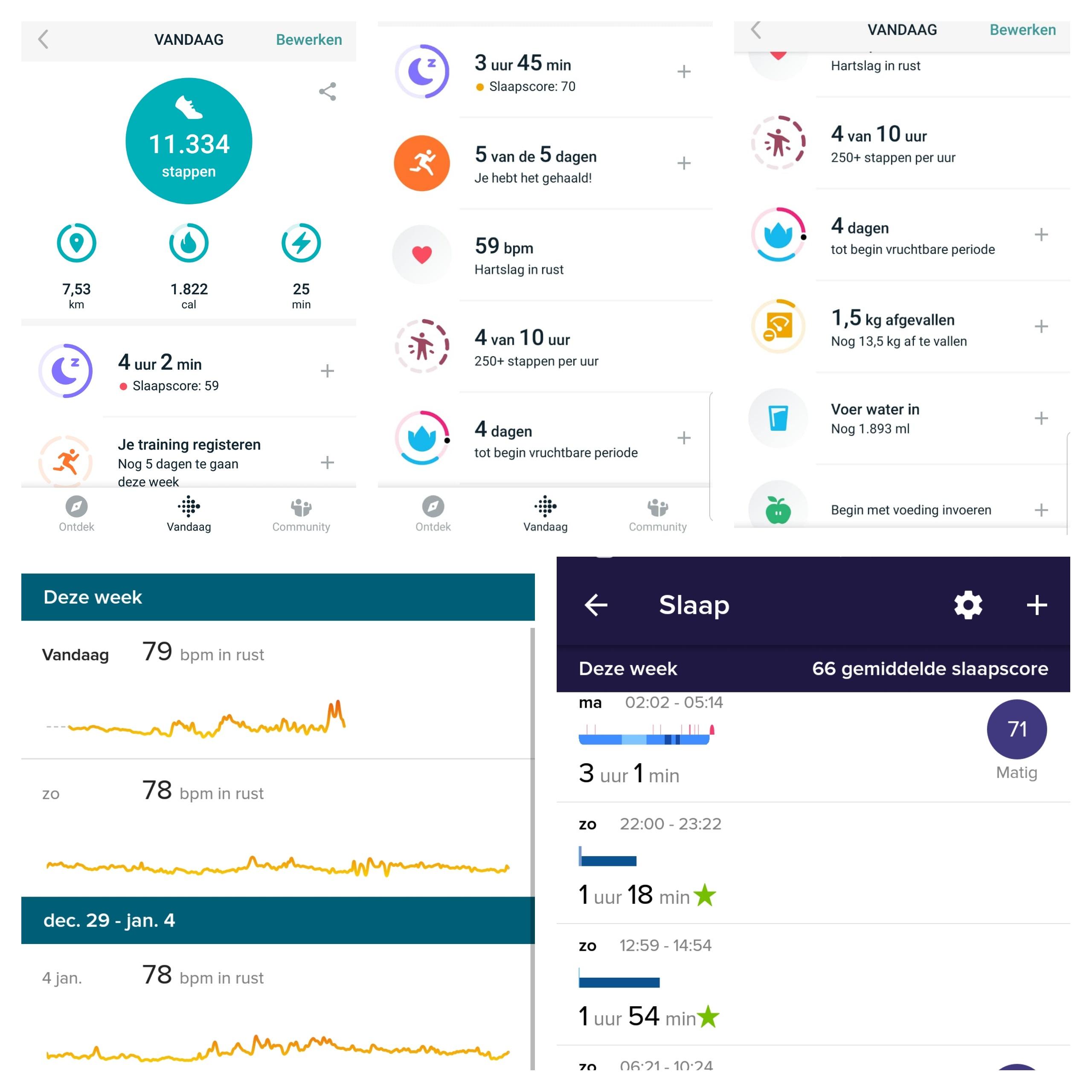 Fitbit review; ervaringen met deze dames activiteitentracker / stappentelle